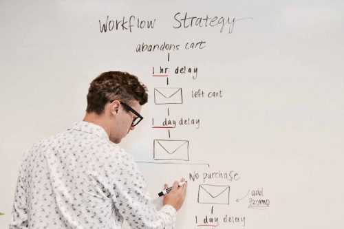 Marketing para escuelas online